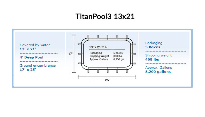 Titanpool3 Branson Hot Tubs And Pools